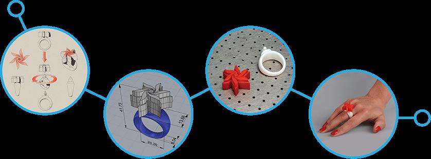 Voxellab 3D materijali